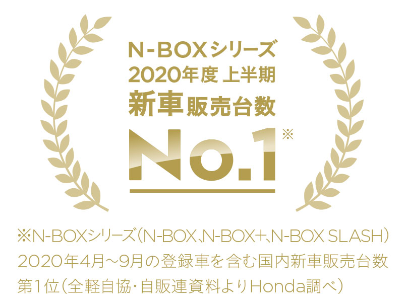 「N-BOX」シリーズが2020年度上半期 新車販売台数 第1位を獲得