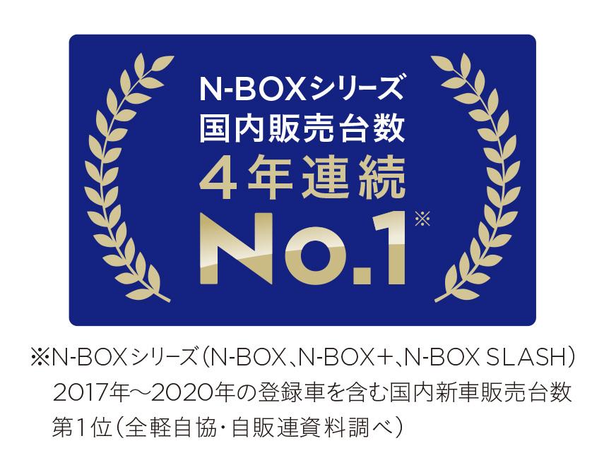 「N-BOX」シリーズが2020年暦年 新車販売台数 第1位を獲得