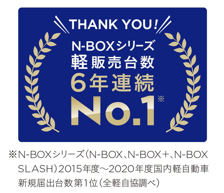 「N-BOX」シリーズが2020年度 軽四輪車 新車販売台数 第1位を獲得