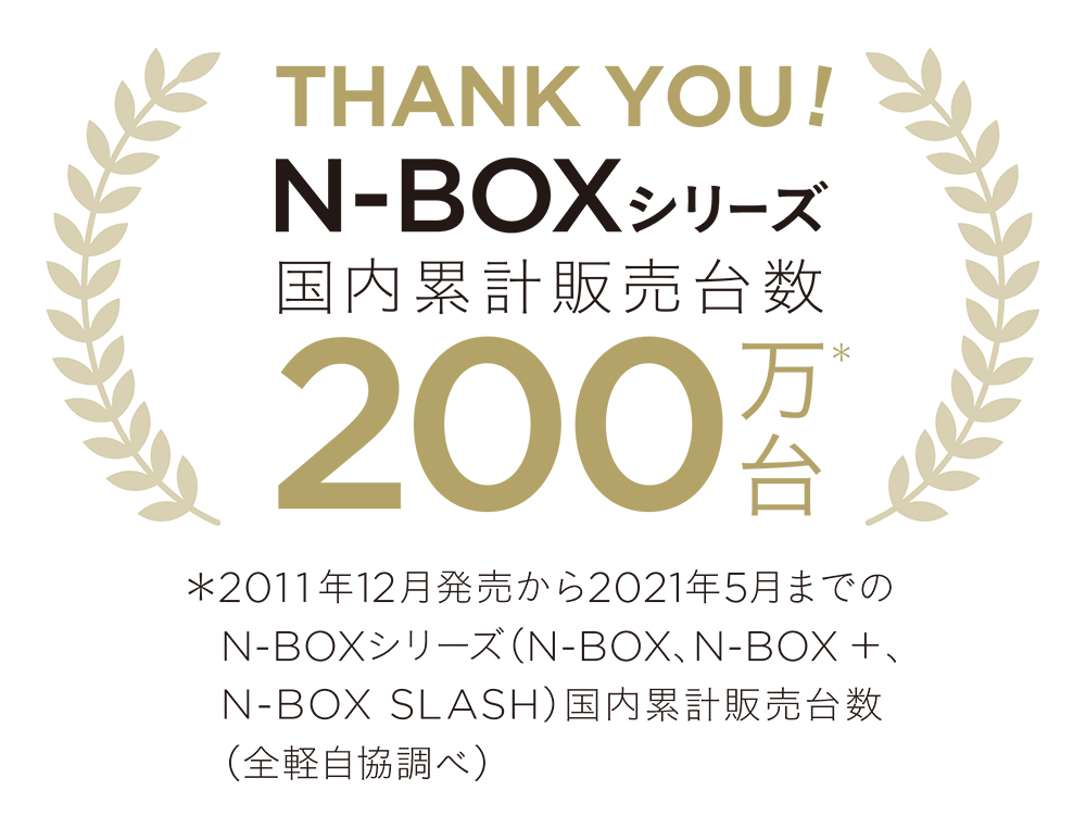 「N-BOX」シリーズの累計販売台数が200万台を突破
